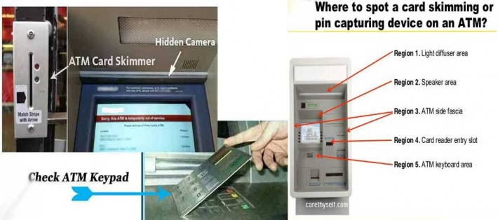 ATM Skimmers: What You Should Know